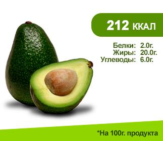 Авокадо зелёное